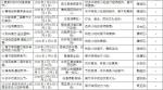 西安年·最中国 20个知名的小吃街区等你来过新年 - 西安网