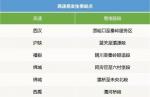 史上最全避堵指南!西安交警发布春节路况提示 - 华商网