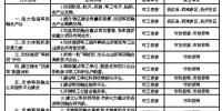 西安市制定军民融合补短板促发展实施方案 - 古汉台