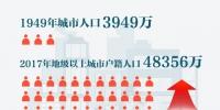 """【评新而论·大国经彩】数说70年 见证城市发展""""高光""""成就 - 西安网"""