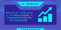 中国接入互联网25年,这些发展成就值得点赞! - 西安网