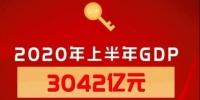 """特区40年丨南山上半年GDP增长2.5% 专家解读广东第一区经济快速复苏""""密码"""" - 西安网"""