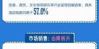 8组数字,看8月中国经济8个好消息 - 西安网