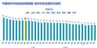 《2021年中国城市科技金融发展指数》火热出炉 西安创新创业资源服务指数高居前三位 - 西安网